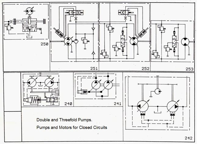 synthesis of hydraulic circuits